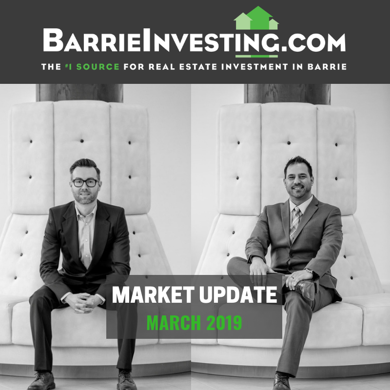 Barrie Real Estate Market Update March 2019